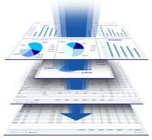 Portus Manufacturer Business Intelligence Software