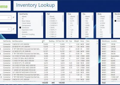 Power BI Inventory Lookup